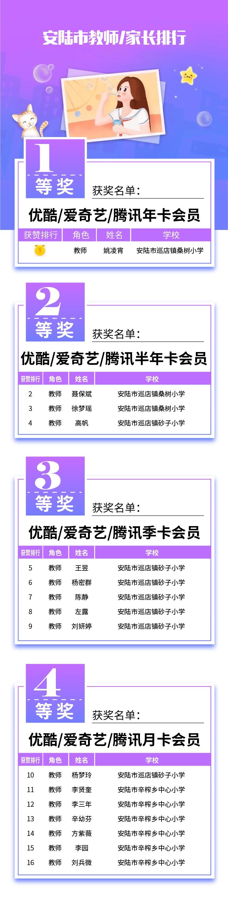 六一活动获奖名单-02安陆教师家长.jpg