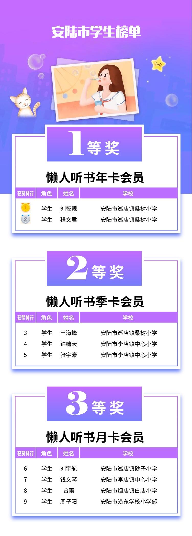 六一活动获奖名单-07安陆市学生.jpg